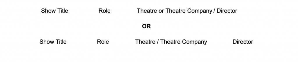 Theatre credits acting resume example